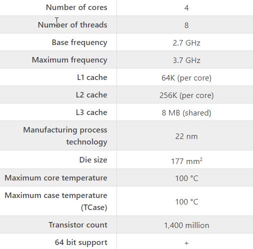 پردازنده core i7 4800MQ